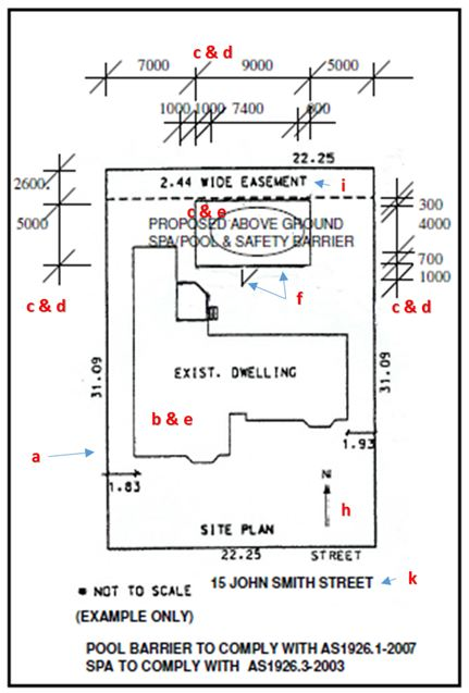 Permits Amp Owner Builder